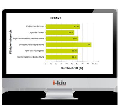 Auswahlhilfe Testsystem Auswertung Statistik